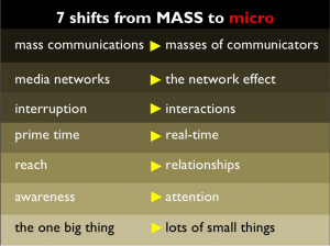 micromarketing_7_shifts