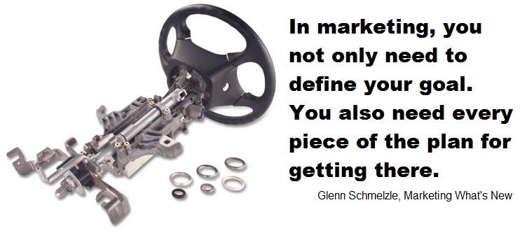 Marketing Plans aren't everything