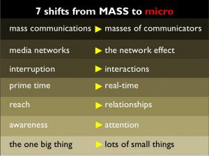 micromarketing_7_shifts
