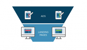 testing ads & landing pages